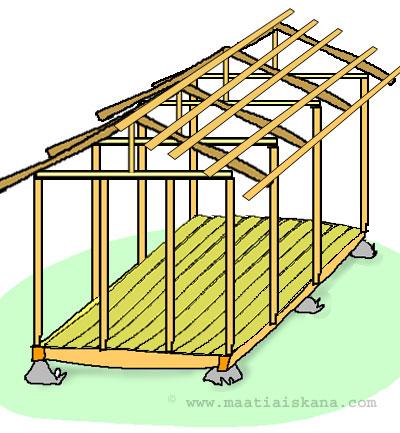 katon rakentaminen itse